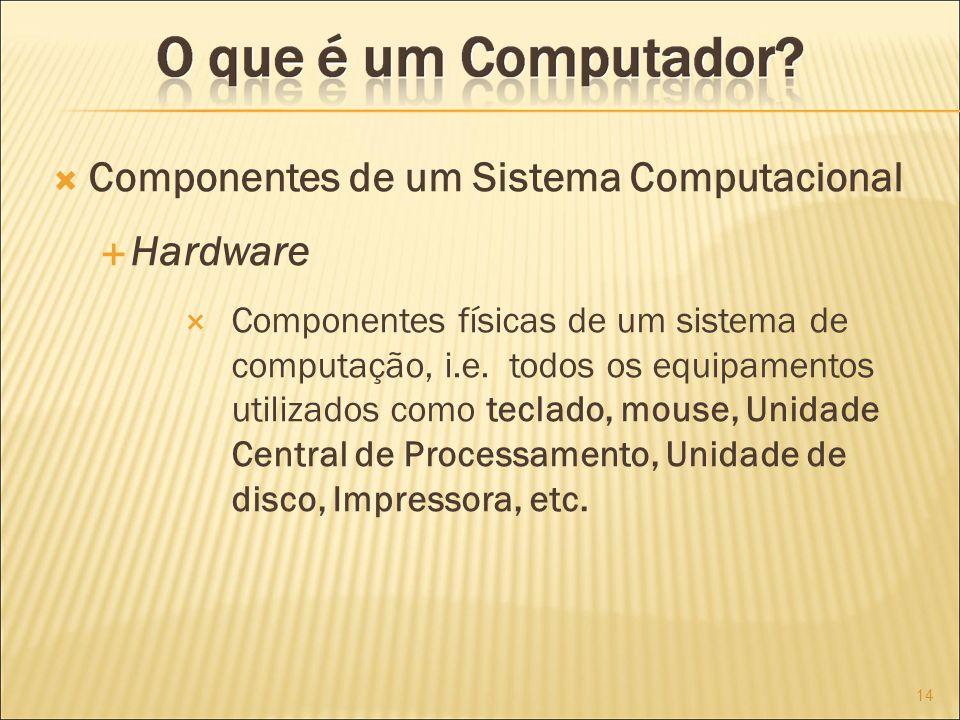 Componentes de um Sistema Computacional Hardware