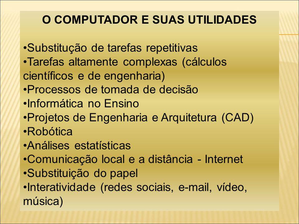 O COMPUTADOR E SUAS UTILIDADES