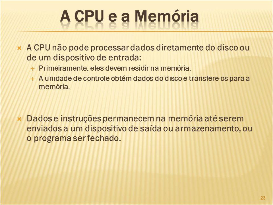 A CPU não pode processar dados diretamente do disco ou de um dispositivo de entrada:
