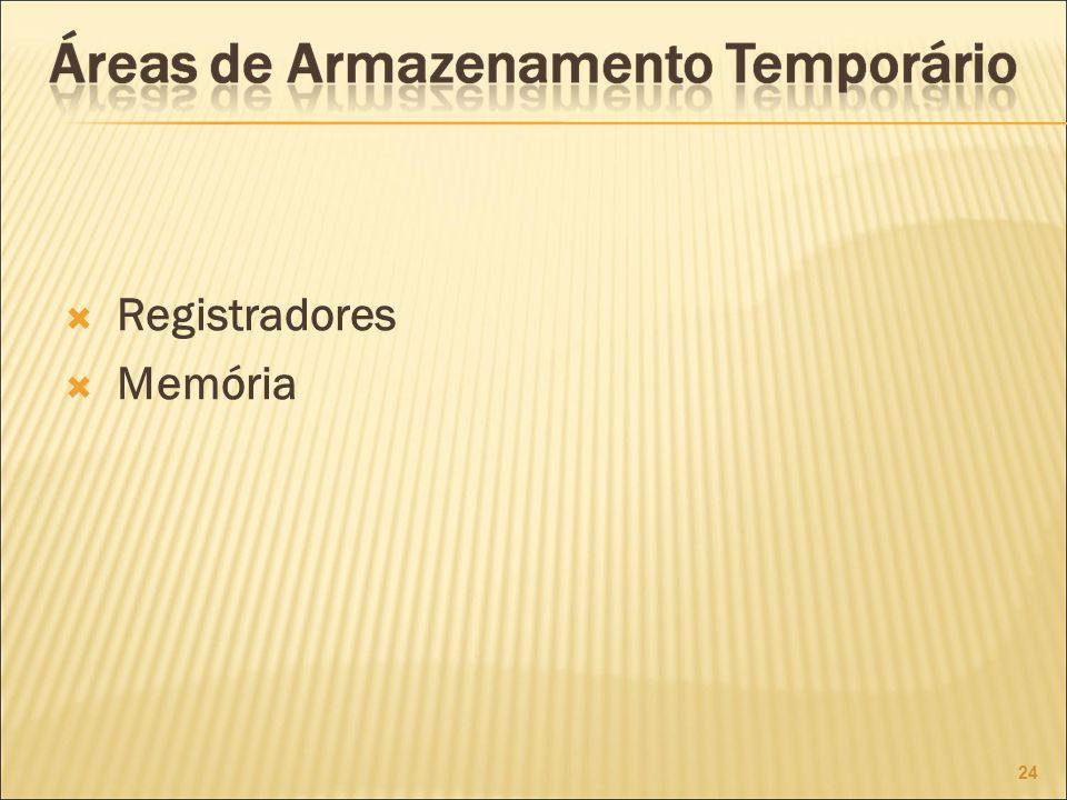 Registradores Memória 24 24