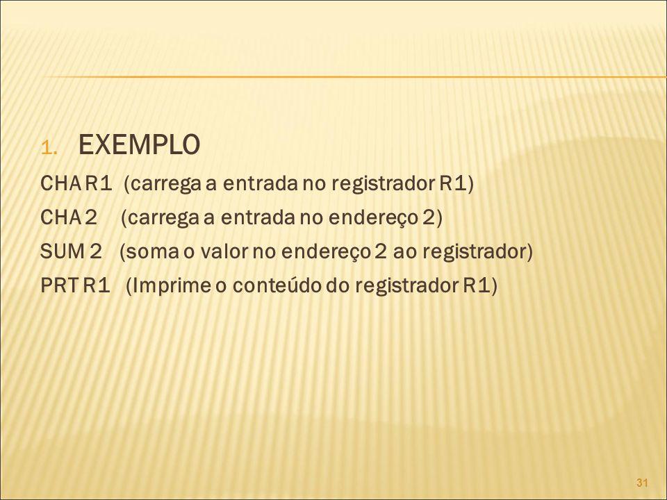 EXEMPLO CHA R1 (carrega a entrada no registrador R1)
