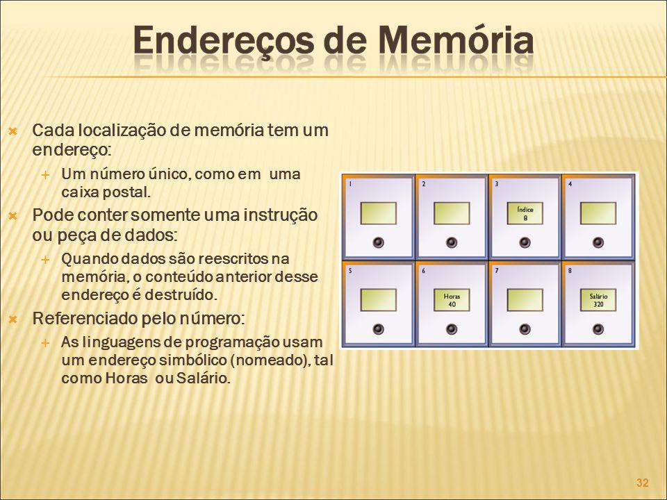 Cada localização de memória tem um endereço: