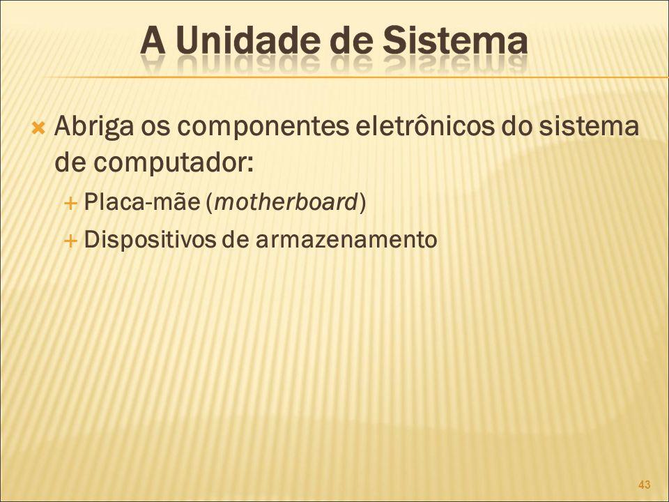 Abriga os componentes eletrônicos do sistema de computador: