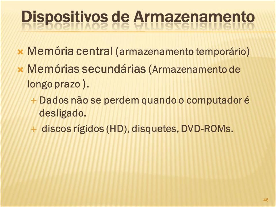 Memória central (armazenamento temporário)