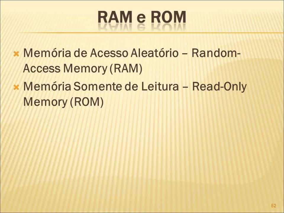 Memória de Acesso Aleatório – Random- Access Memory (RAM)