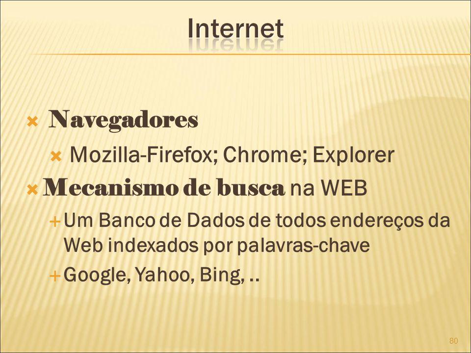 Mozilla-Firefox; Chrome; Explorer Mecanismo de busca na WEB