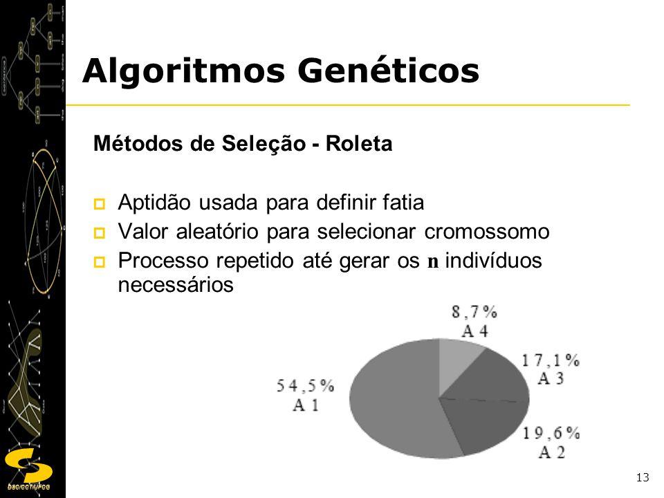 Algoritmos Genéticos Métodos de Seleção - Roleta