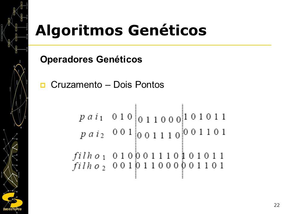 Algoritmos Genéticos Operadores Genéticos Cruzamento – Dois Pontos