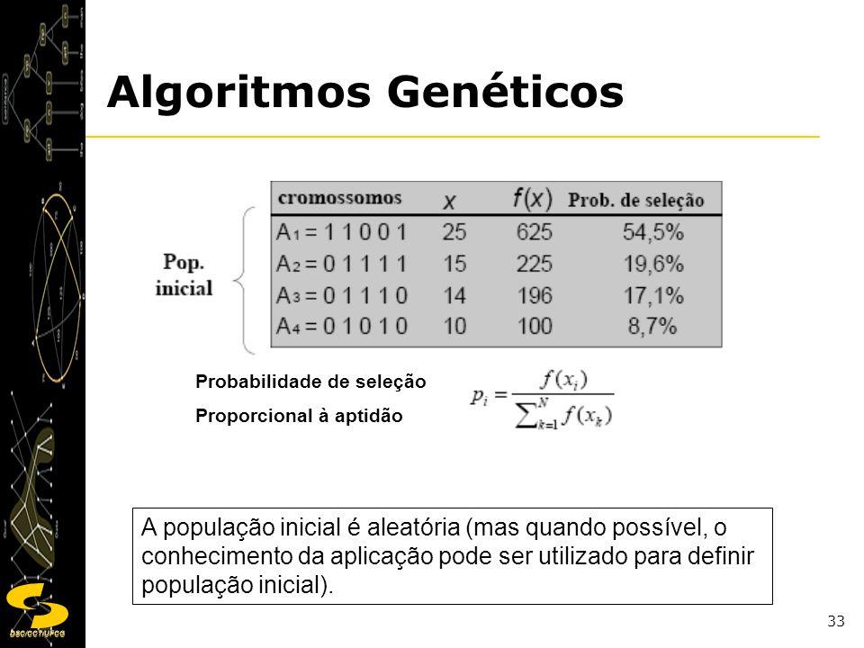 Algoritmos Genéticos Probabilidade de seleção. Proporcional à aptidão.