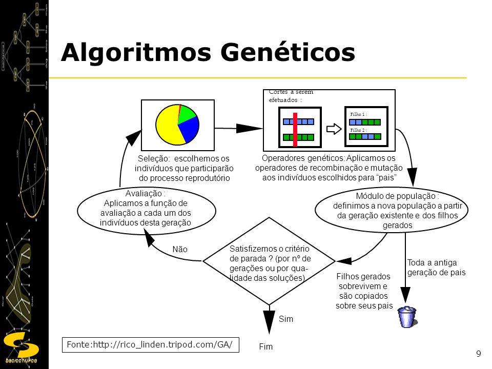 Algoritmos Genéticos Seleção: escolhemos os