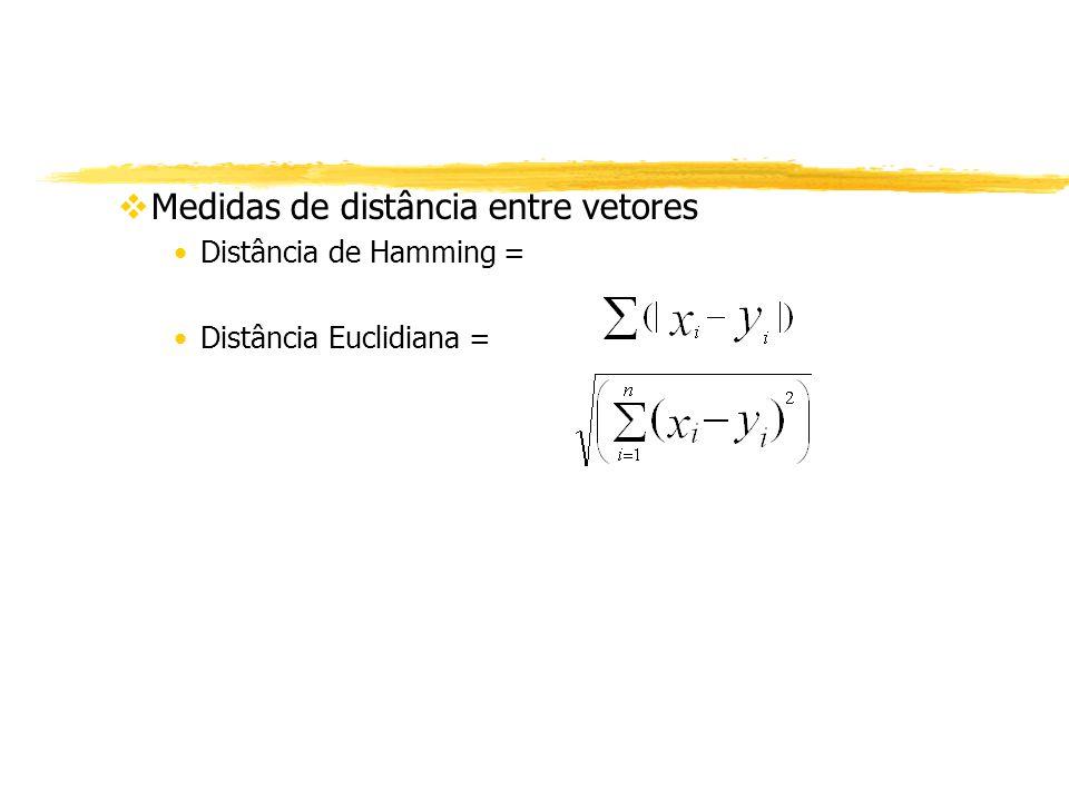Medidas de distância entre vetores