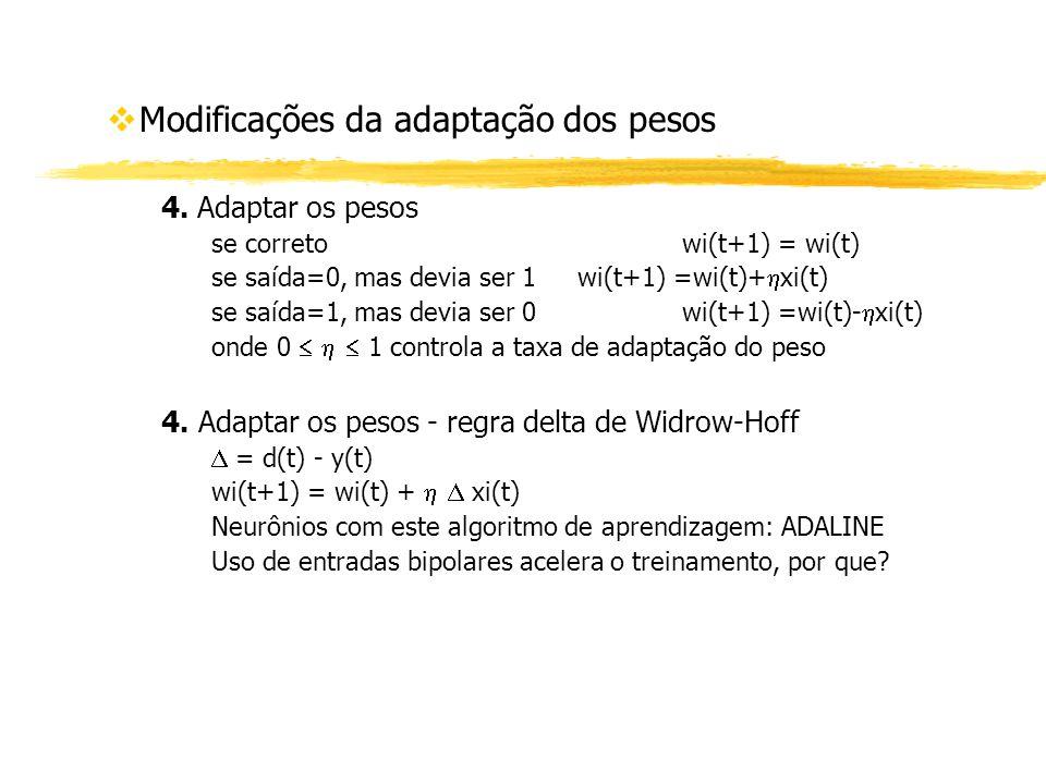 Modificações da adaptação dos pesos