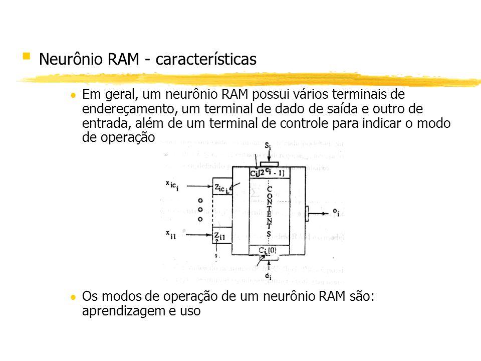 Neurônio RAM - características