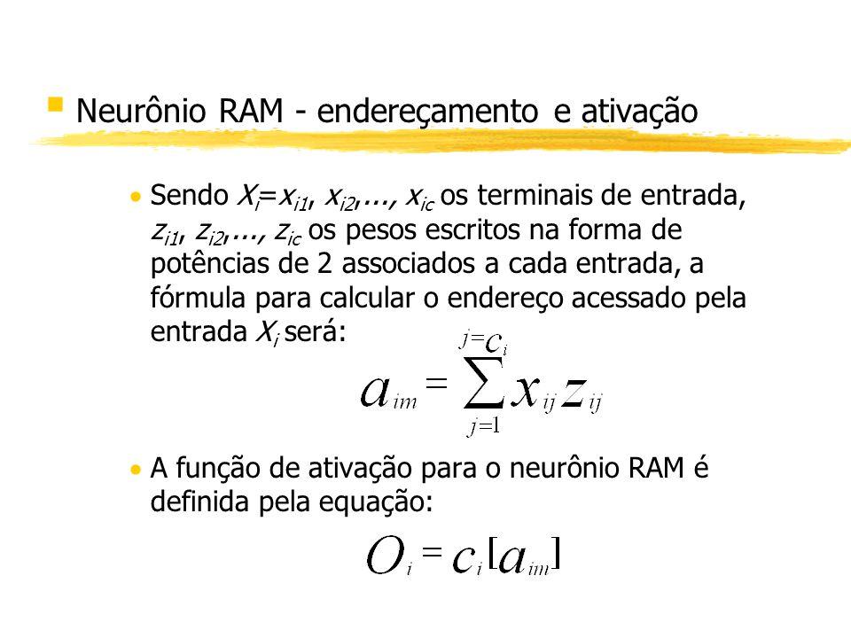 Neurônio RAM - endereçamento e ativação