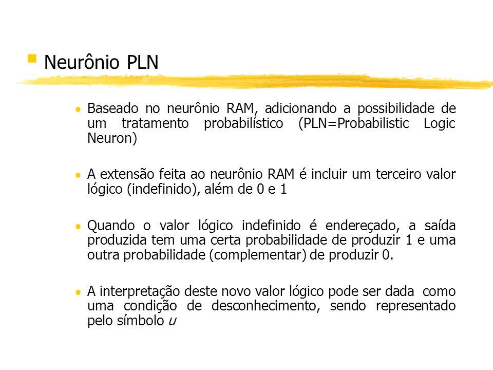 Neurônio PLN Baseado no neurônio RAM, adicionando a possibilidade de um tratamento probabilístico (PLN=Probabilistic Logic Neuron)