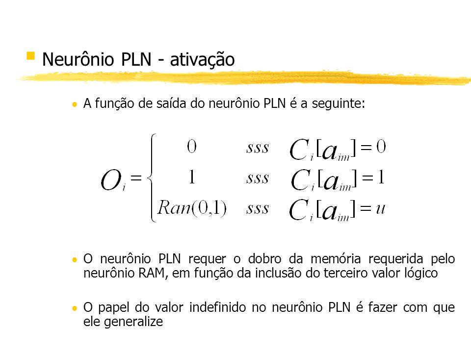 Neurônio PLN - ativação