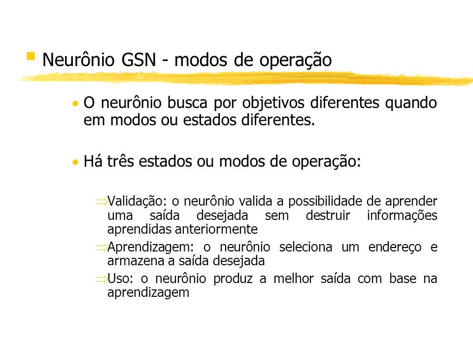 Neurônio GSN - modos de operação