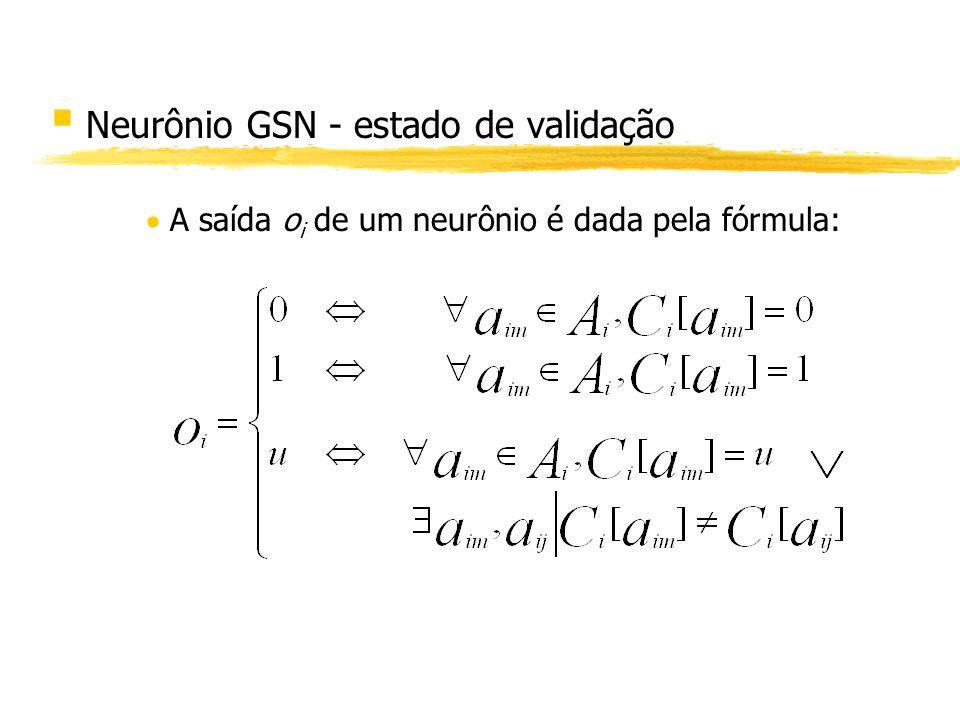 Neurônio GSN - estado de validação