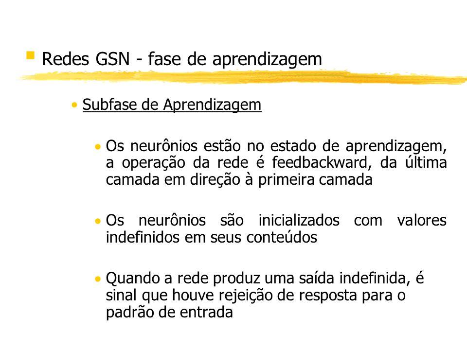 Redes GSN - fase de aprendizagem