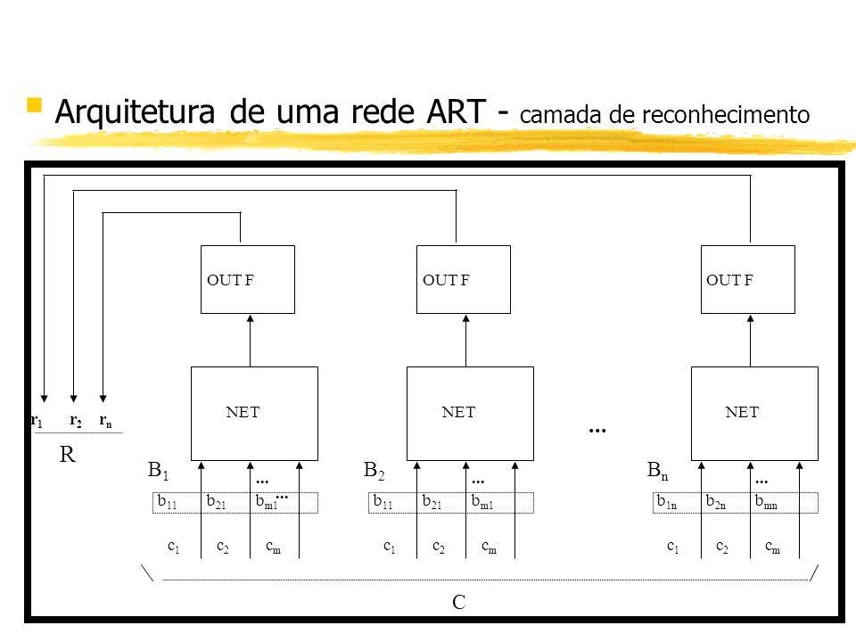 Arquitetura de uma rede ART - camada de reconhecimento