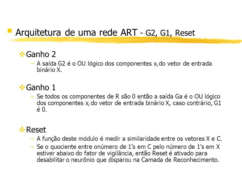 Arquitetura de uma rede ART - G2, G1, Reset
