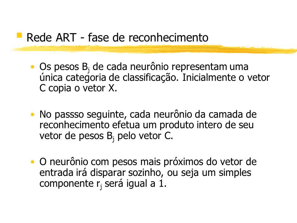 Rede ART - fase de reconhecimento