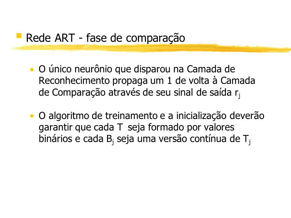 Rede ART - fase de comparação