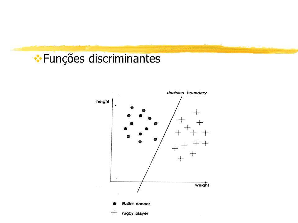 Funções discriminantes