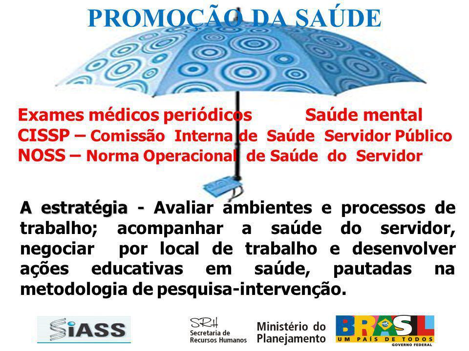 PROMOÇÃO DA SAÚDE Exames médicos periódicos Saúde mental CISSP – Comissão Interna de Saúde Servidor Público.