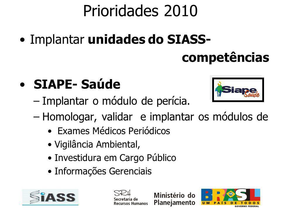 Prioridades 2010 Implantar unidades do SIASS- competências