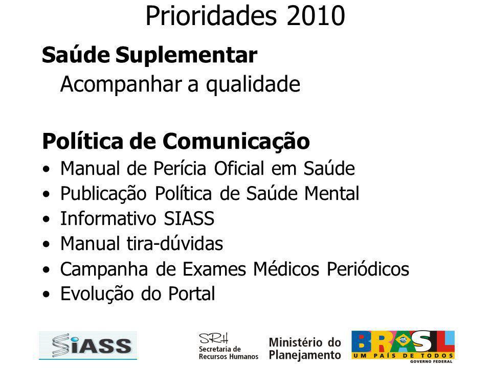 Prioridades 2010 Saúde Suplementar Acompanhar a qualidade