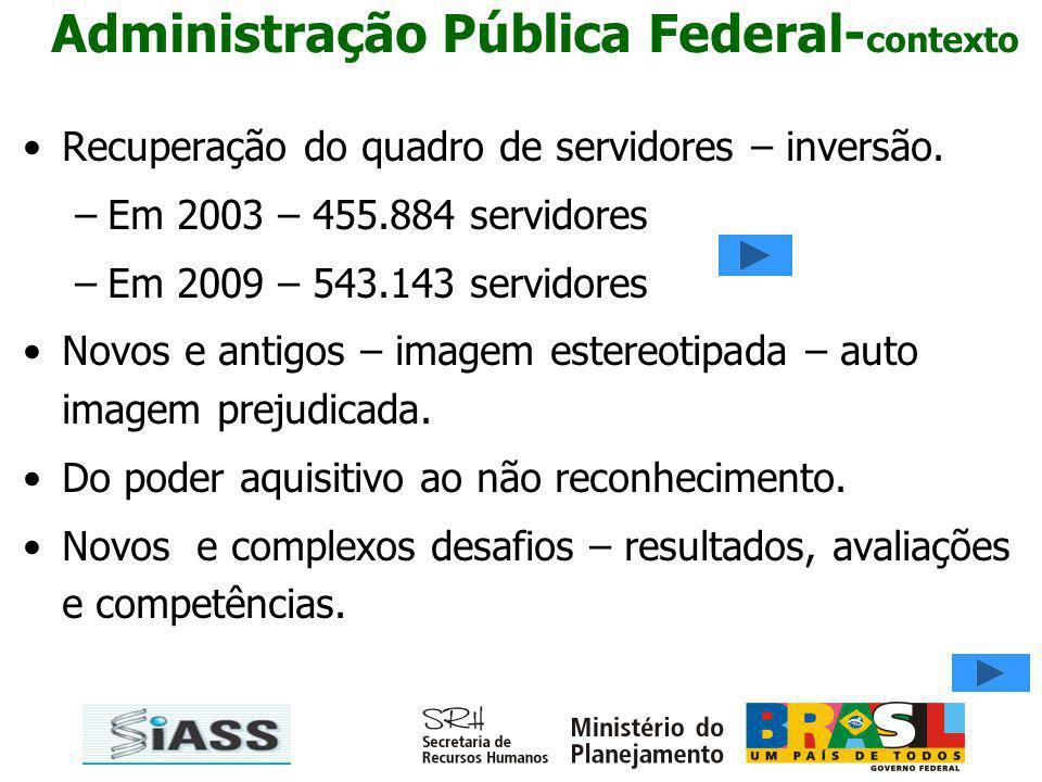 Administração Pública Federal-contexto
