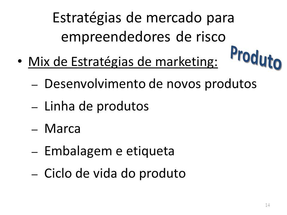 Estratégias de mercado para empreendedores de risco