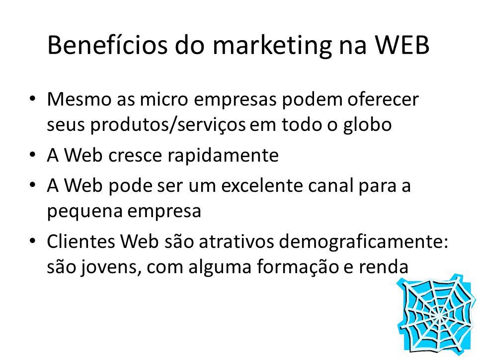 Benefícios do marketing na WEB