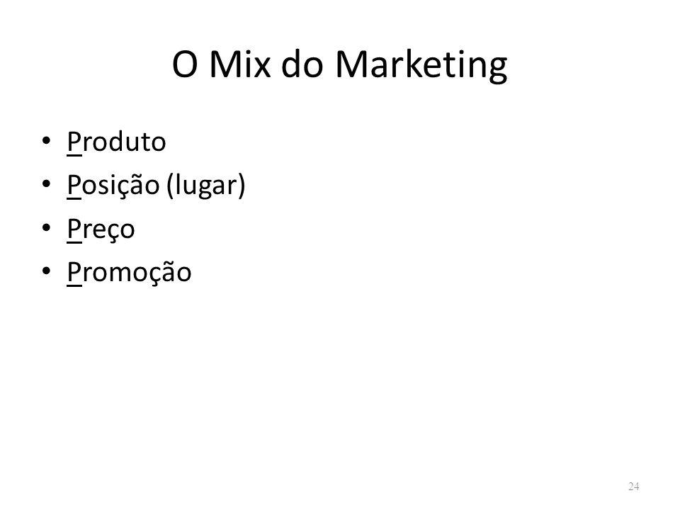O Mix do Marketing Produto Posição (lugar) Preço Promoção