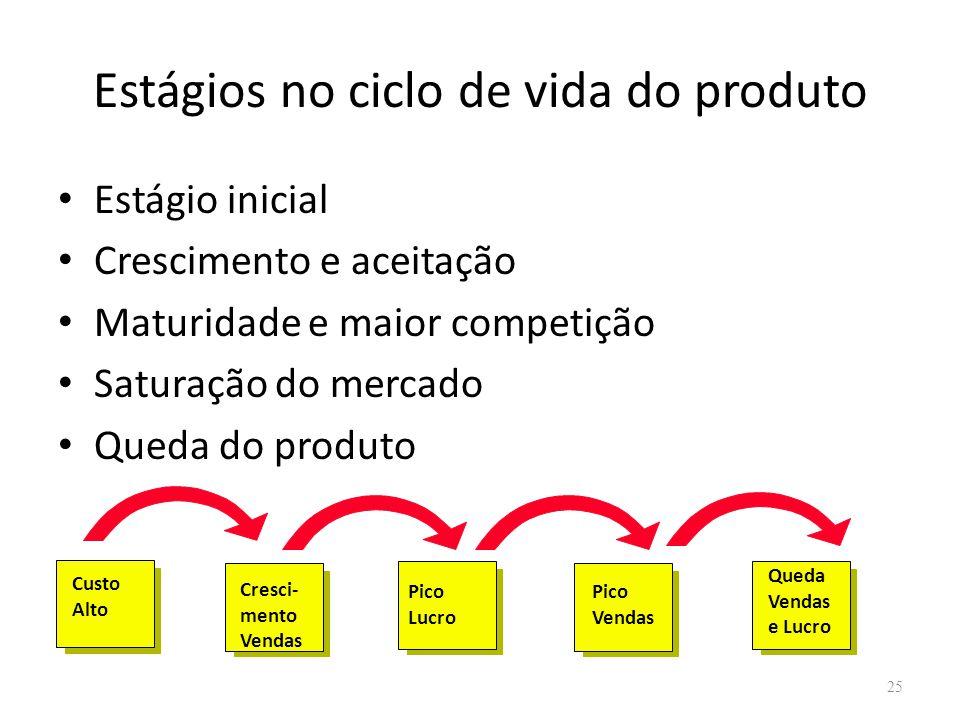 Estágios no ciclo de vida do produto