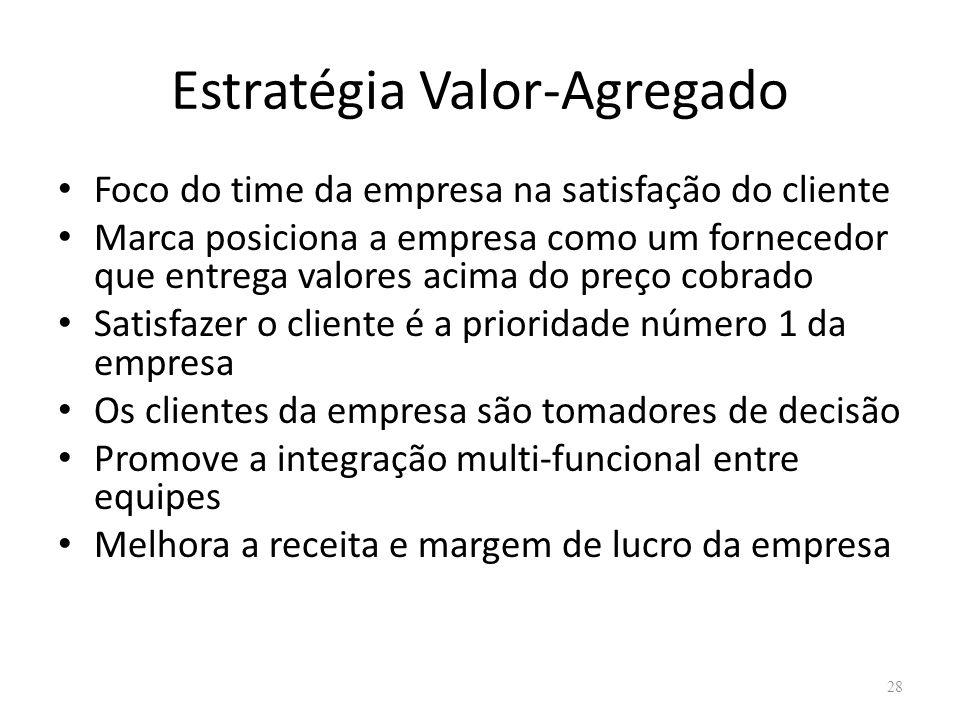 Estratégia Valor-Agregado