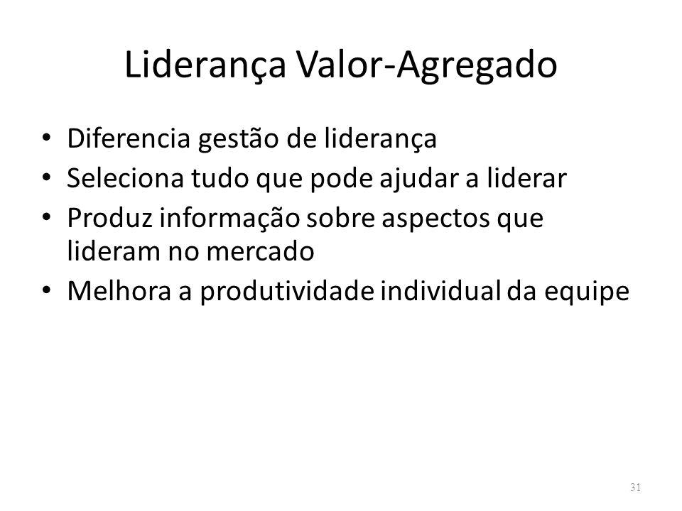 Liderança Valor-Agregado