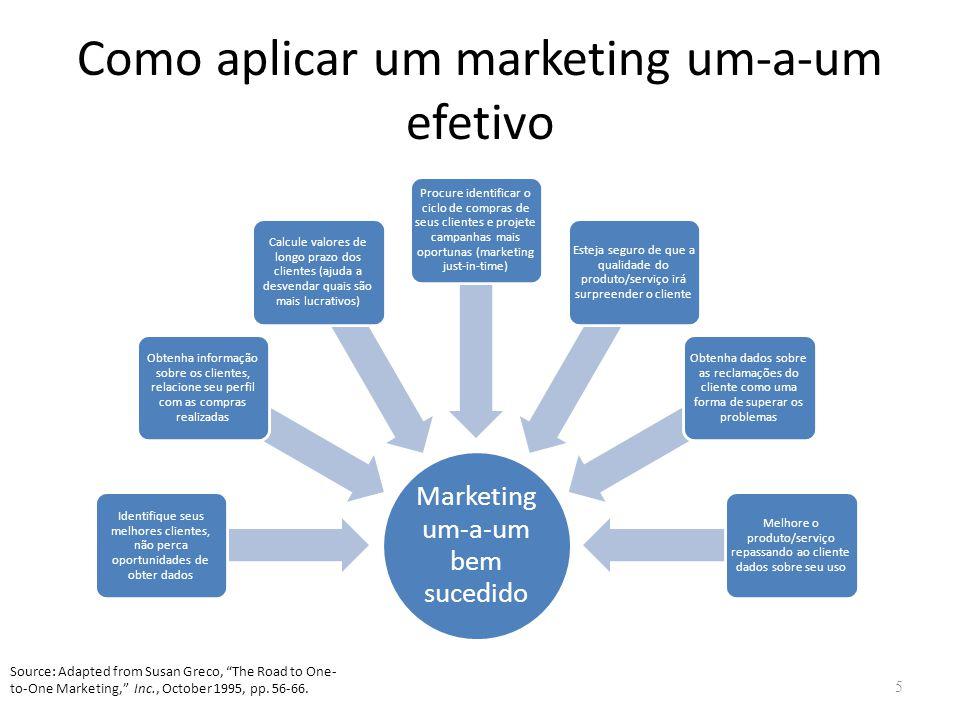 Como aplicar um marketing um-a-um efetivo