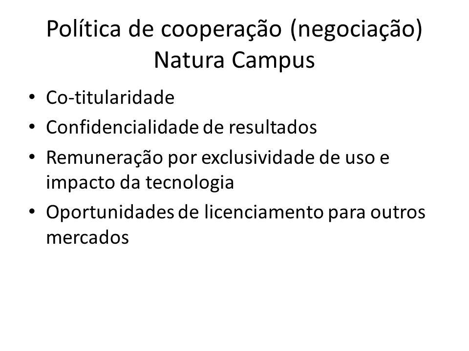 Política de cooperação (negociação) Natura Campus