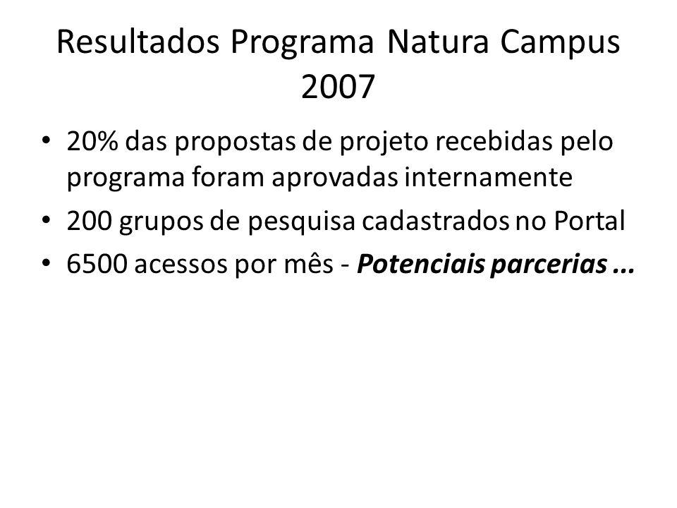 Resultados Programa Natura Campus 2007