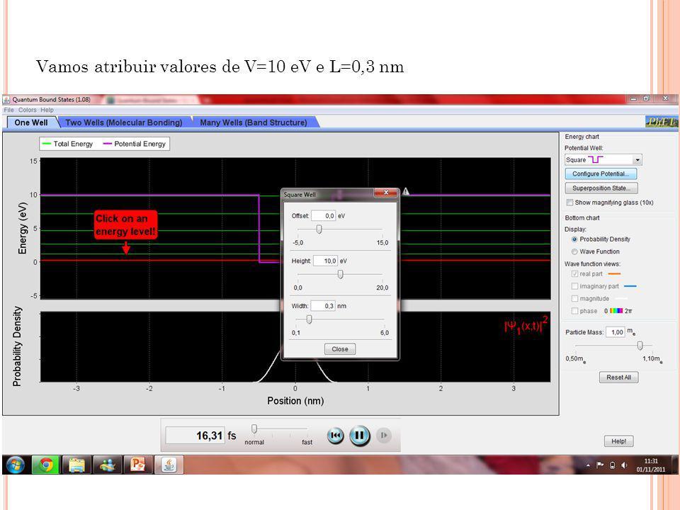 Vamos atribuir valores de V=10 eV e L=0,3 nm
