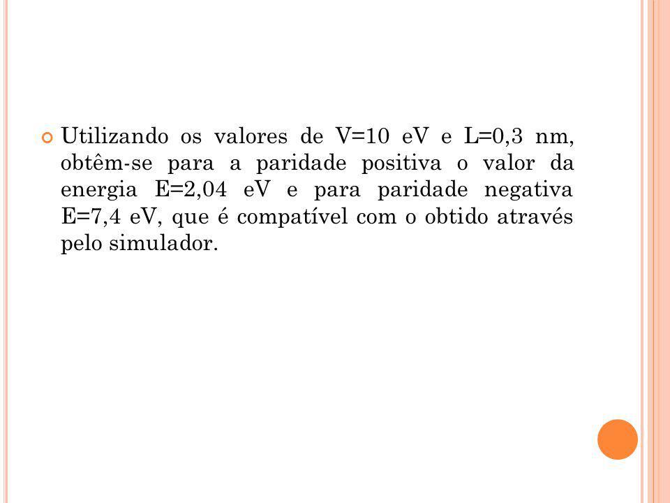Utilizando os valores de V=10 eV e L=0,3 nm, obtêm-se para a paridade positiva o valor da energia E=2,04 eV e para paridade negativa E=7,4 eV, que é compatível com o obtido através pelo simulador.