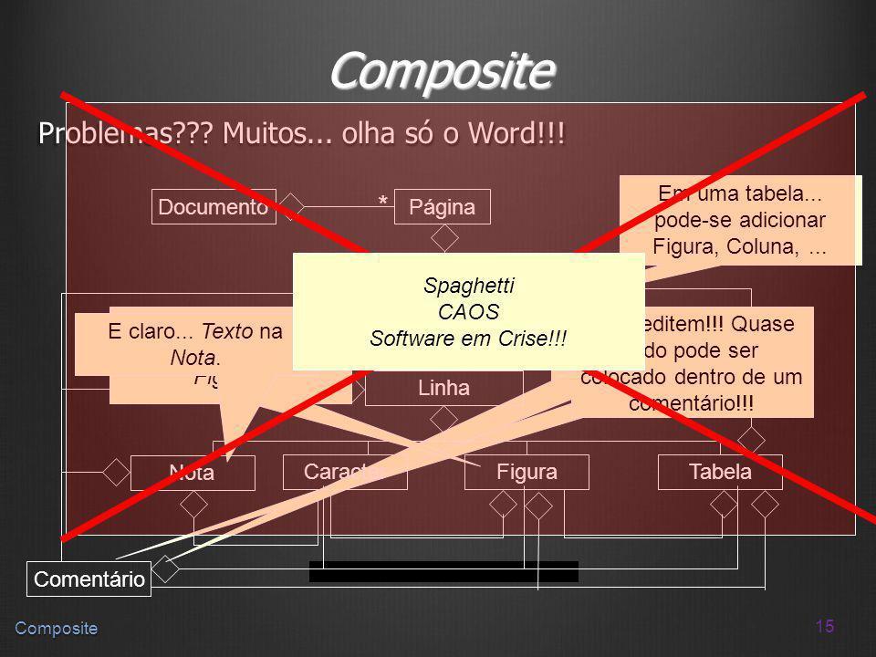 Composite Problemas Muitos... olha só o Word!!! * Spaghetti CAOS