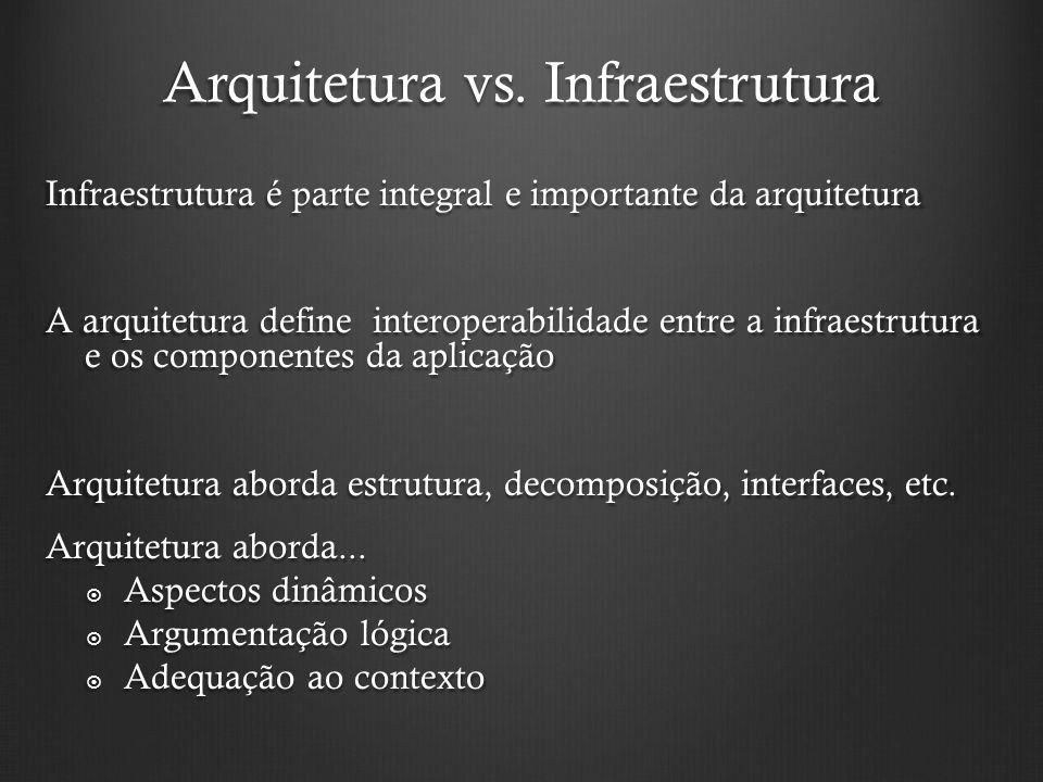 Arquitetura vs. Infraestrutura