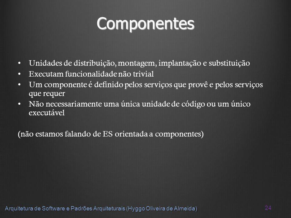 Componentes Unidades de distribuição, montagem, implantação e substituição. Executam funcionalidade não trivial.