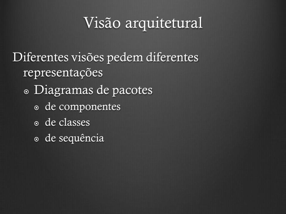 Visão arquitetural Diferentes visões pedem diferentes representações