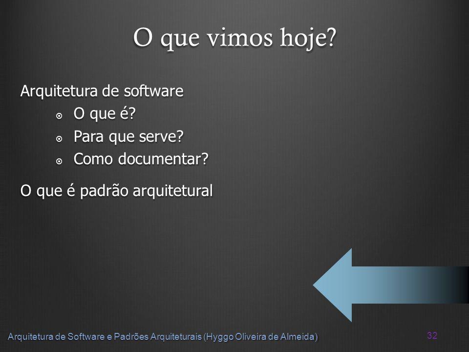 O que vimos hoje Arquitetura de software O que é Para que serve