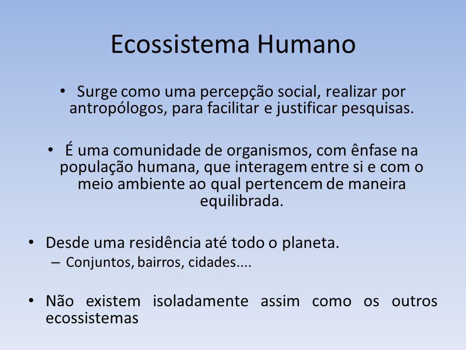 Ecossistema Humano Surge como uma percepção social, realizar por antropólogos, para facilitar e justificar pesquisas.