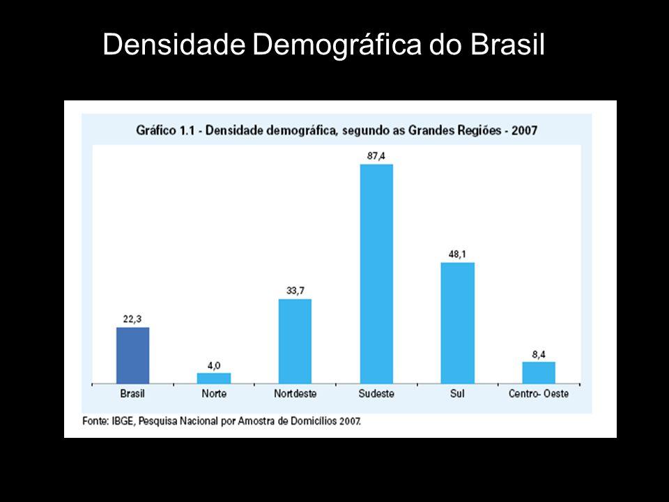 Densidade Demográfica do Brasil